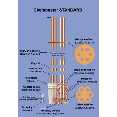 Chembustery - dlaczego je produkujemy